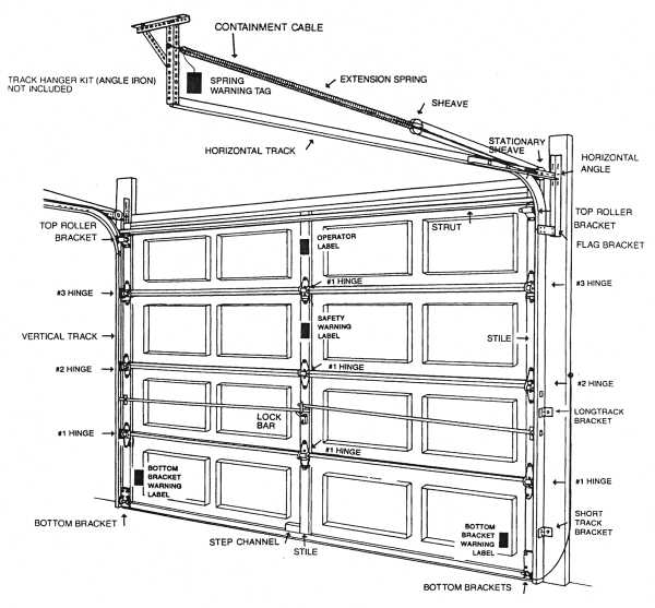 diagram of door with extension springs