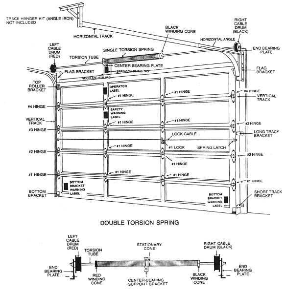 install garage doorSTEELBUILDINGCOM Garage Door Diagram